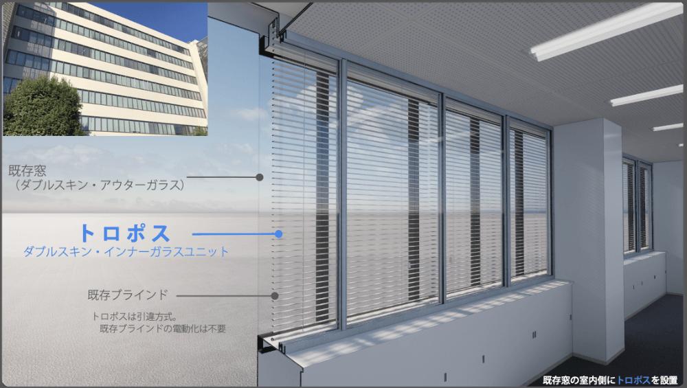 写真: 既存窓の室内側にトロポスを設置